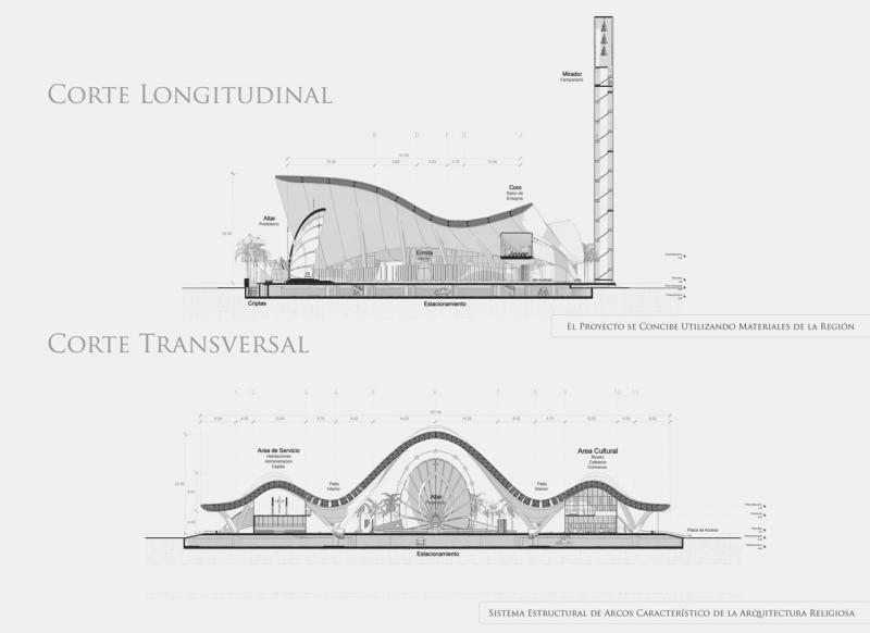17 - Basílica Santa Maria del Mar. sanzpont [arquitectura]